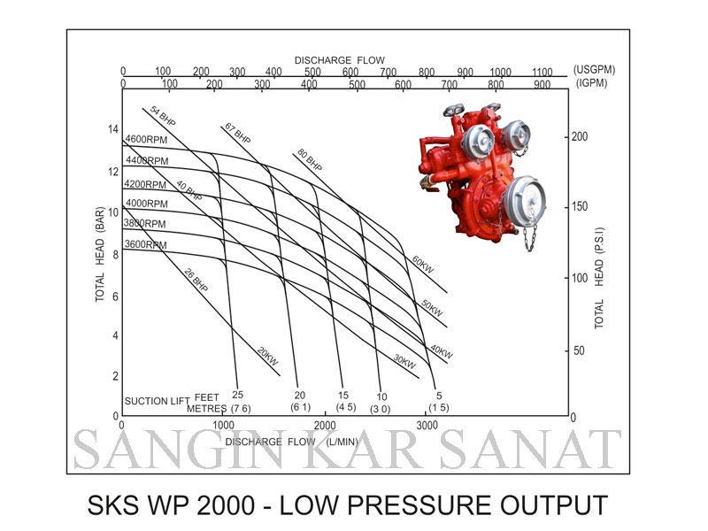 curve-sks-2000-1