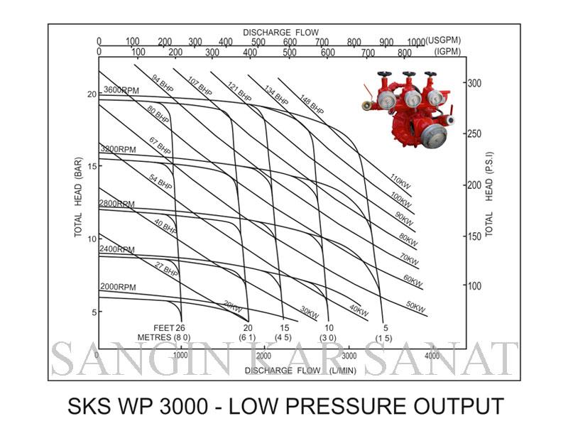 curve-sks-3000-1