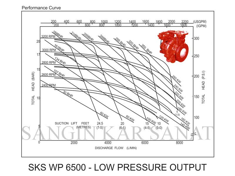 curve-sks-6500-1